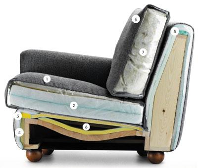 eilersen-sofa-dissected
